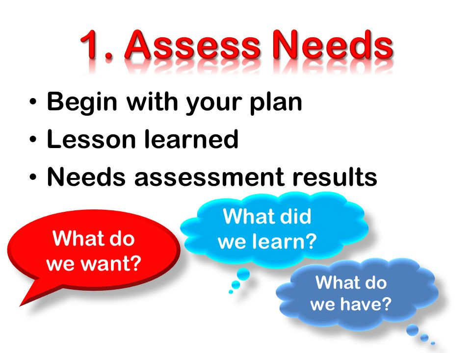 Begin with your plan Lesson learned Needs assessment results What do we want? What did we learn? What do we have?
