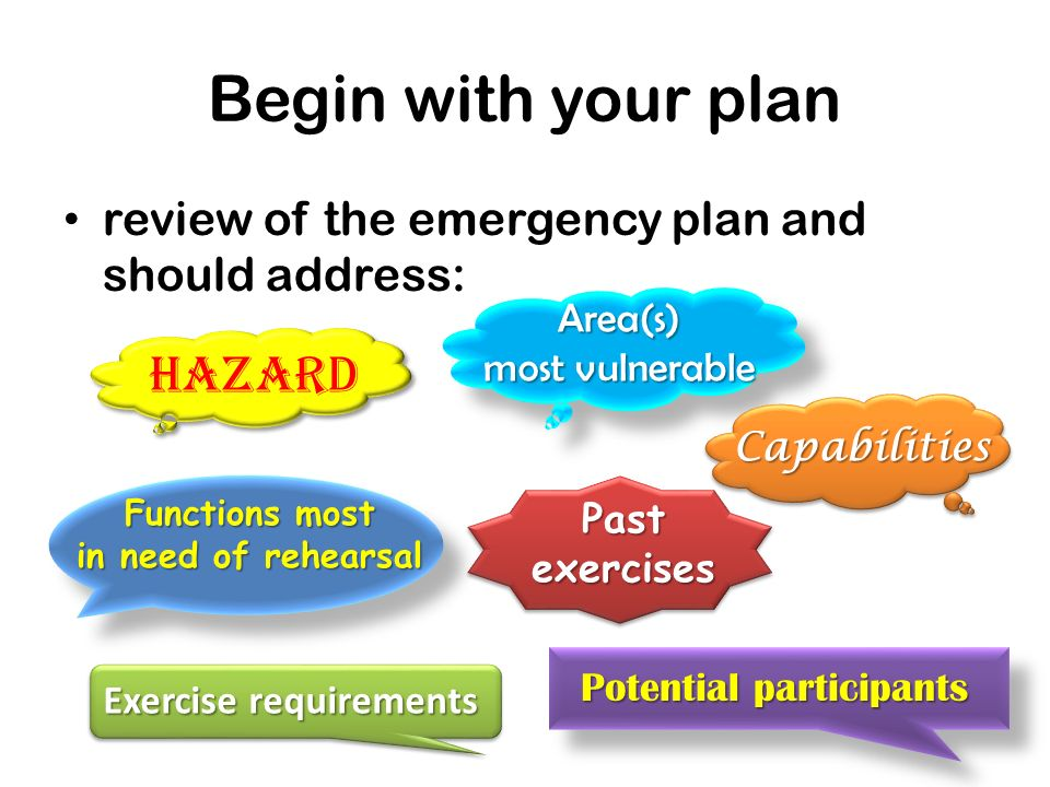 Writing a play: …Acts & Scenes Writing Exercise events:…Major & Detailed events Player thinks it is a Problem..not a Simulated scenario Developing Major Events Major events are big problems resulting from the emergency.