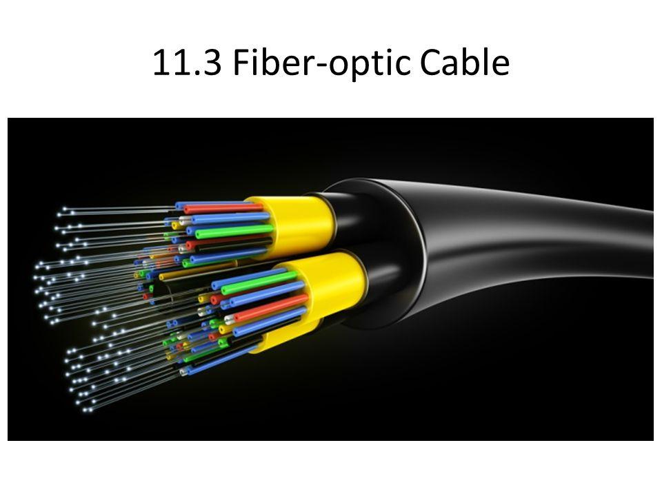 11.3 Fiber-optic Cable