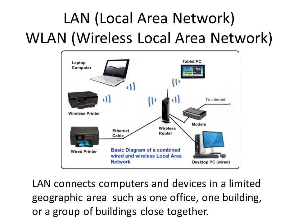 LAN (Local Area Network) WLAN (Wireless Local Area Network) LAN connects computers and devices in a limited geographic area such as one office, one bu