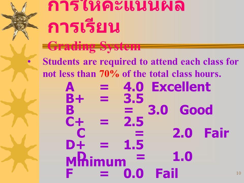 10 การให้คะแนนผล การเรียน Grading System A= 4.0 Excellent B+= 3.5 B = 3.0 Good C+=2.5 C = 2.0 Fair D+=1.5 D = 1.0 Minimum F=0.0 Fail Students are required to attend each class for not less than 70% of the total class hours.