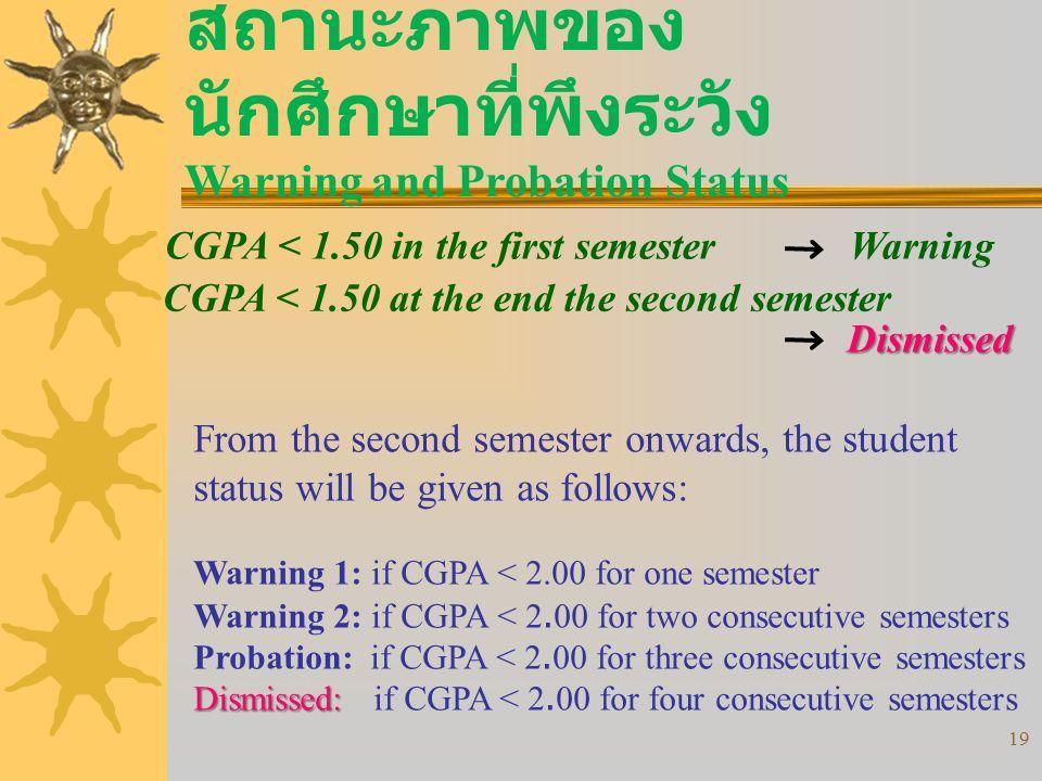 19 สถานะภาพของ นักศึกษาที่พึงระวัง Warning and Probation Status From the second semester onwards, the student status will be given as follows: Warning 1: if CGPA < 2.00 for one semester Warning 2: if CGPA < 2.00 for two consecutive semesters Probation: if CGPA < 2.00 for three consecutive semesters Dismissed: Dismissed: if CGPA < 2.00 for four consecutive semesters CGPA < 1.50 at the end the second semester CGPA < 1.50 in the first semester Warning Dismissed