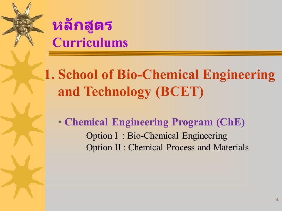 4 หลักสูตร Curriculums 1.