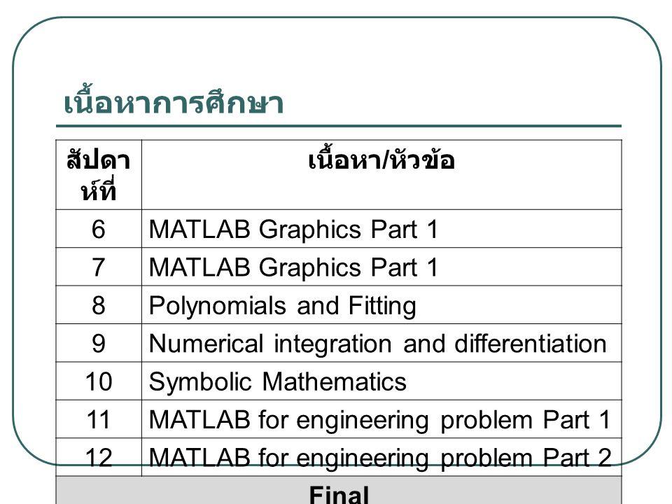 เนื้อหาการศึกษา สัปดา ห์ที่ เนื้อหา / หัวข้อ 6MATLAB Graphics Part 1 7 8Polynomials and Fitting 9Numerical integration and differentiation 10Symbolic Mathematics 11MATLAB for engineering problem Part 1 12MATLAB for engineering problem Part 2 Final