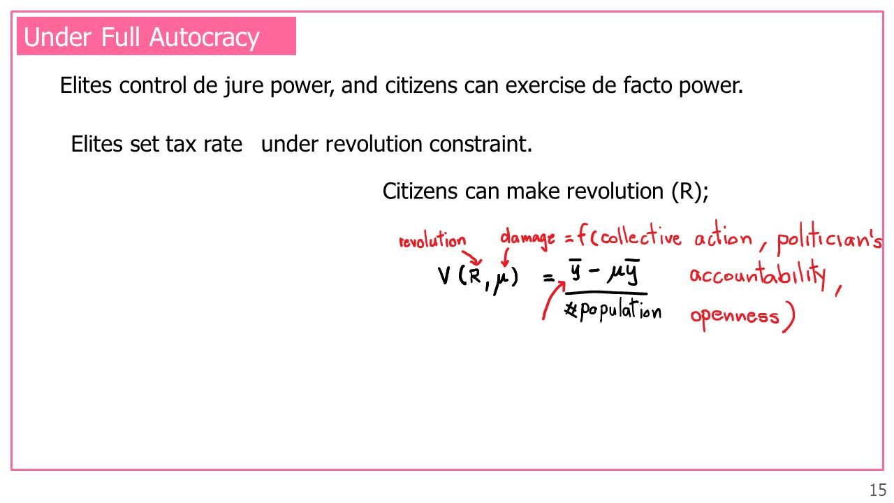 15 Under Full Autocracy Elites control de jure power, and citizens can exercise de facto power. Elites set tax rate Citizens can make revolution (R);