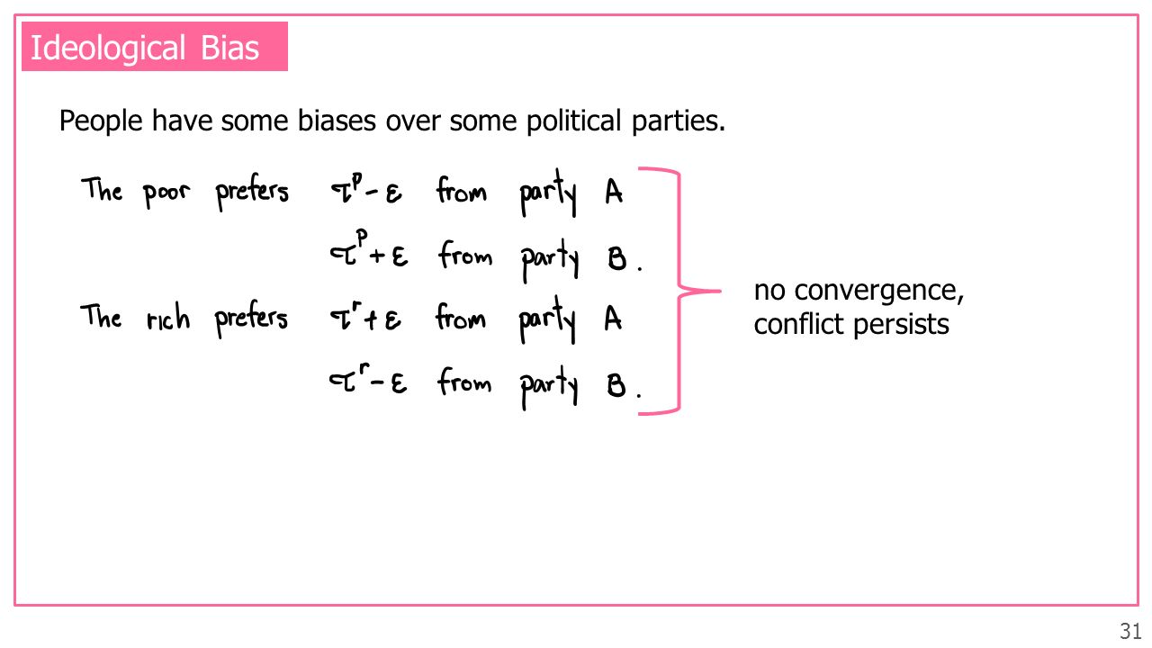 31 Ideological Bias People have some biases over some political parties. no convergence, conflict persists