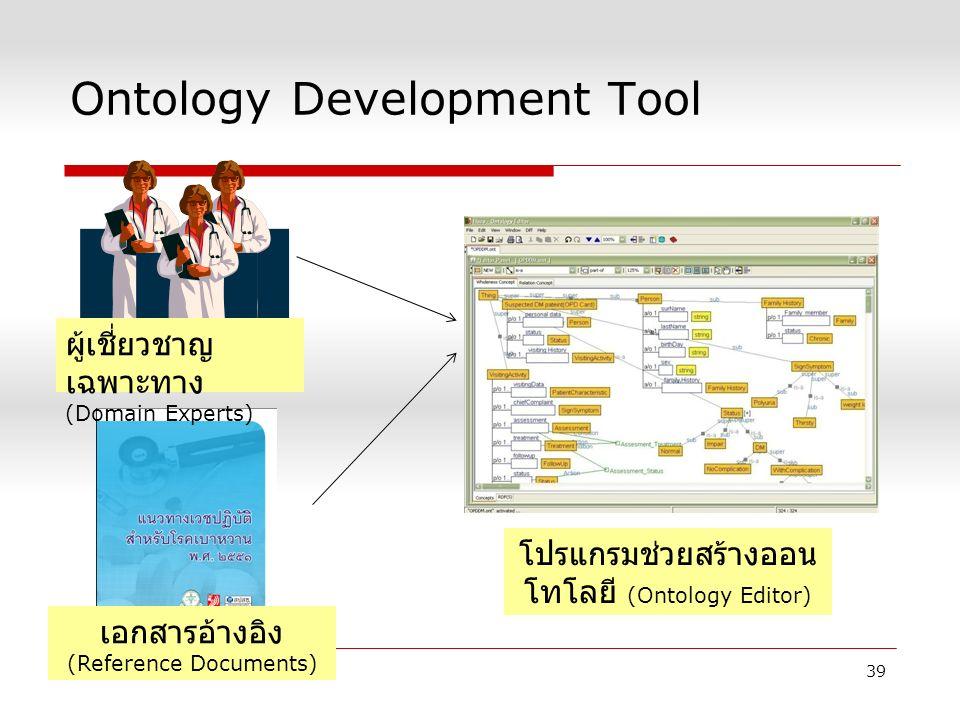 39 Ontology Development Tool โปรแกรมช่วยสร้างออน โทโลยี (Ontology Editor) ผู้เชี่ยวชาญ เฉพาะทาง (Domain Experts) เอกสารอ้างอิง (Reference Documents)