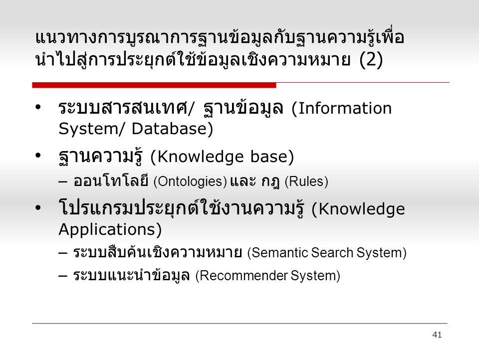 แนวทางการบูรณาการฐานข้อมูลกับฐานความรู้เพื่อ นำไปสู่การประยุกต์ใช้ข้อมูลเชิงความหมาย (2) ระบบสารสนเทศ / ฐานข้อมูล (Information System/ Database) ฐานความรู้ (Knowledge base) – ออนโทโลยี (Ontologies) และ กฎ (Rules) โปรแกรมประยุกต์ใช้งานความรู้ (Knowledge Applications) – ระบบสืบค้นเชิงความหมาย (Semantic Search System) – ระบบแนะนำข้อมูล (Recommender System) 41