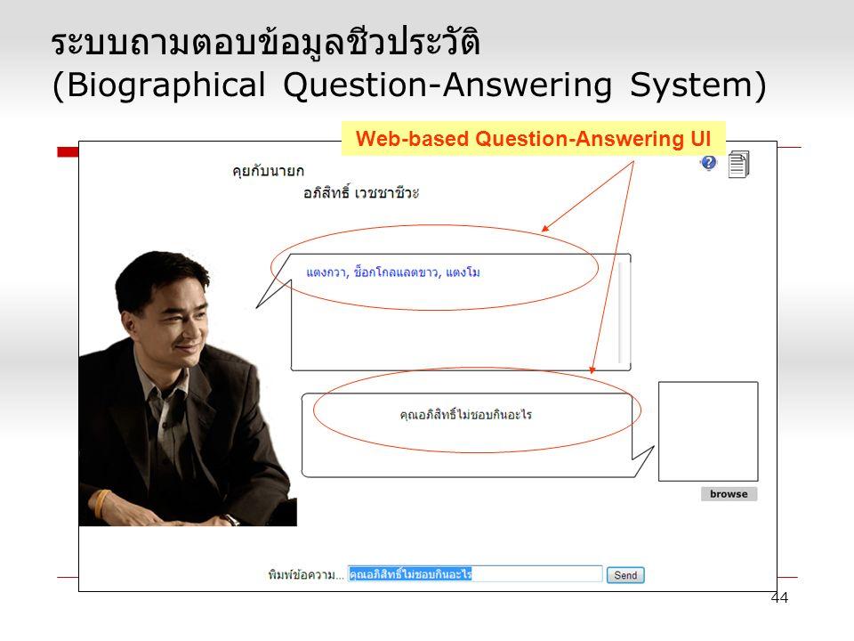 ระบบถามตอบข้อมูลชีวประวัติ (Biographical Question-Answering System) 44 Web-based Question-Answering UI