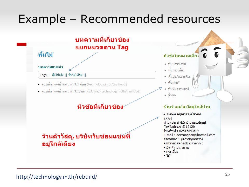 Example – Recommended resources 55 บทความที่เกี่ยวข้อง แยกหมวดตาม Tag หัวข้อที่เกี่ยวข้อง ร้านค้าวัสดุ, บริษัทรับซ่อมแซมที่ อยู่ใกล้เคียง http://technology.in.th/rebuild/