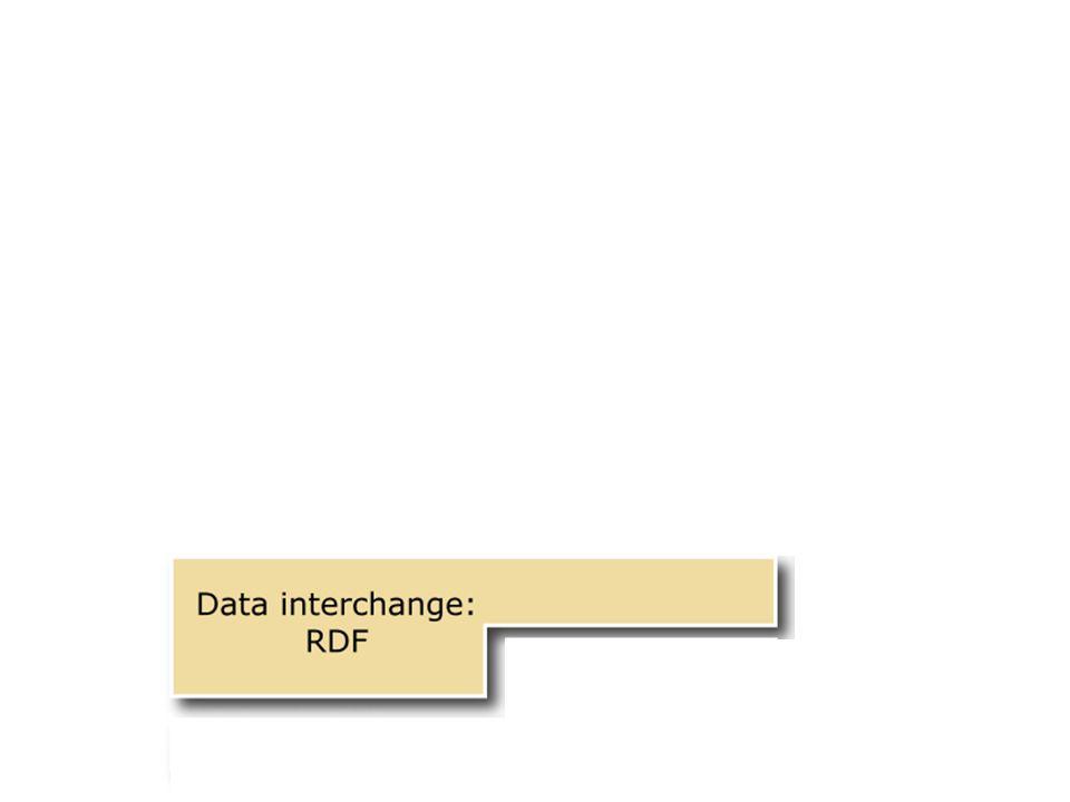 การพัฒนาฐานข้อมูลและระบบวิเคราะห์ข้อมูลงานวิจัยข้าว (2)