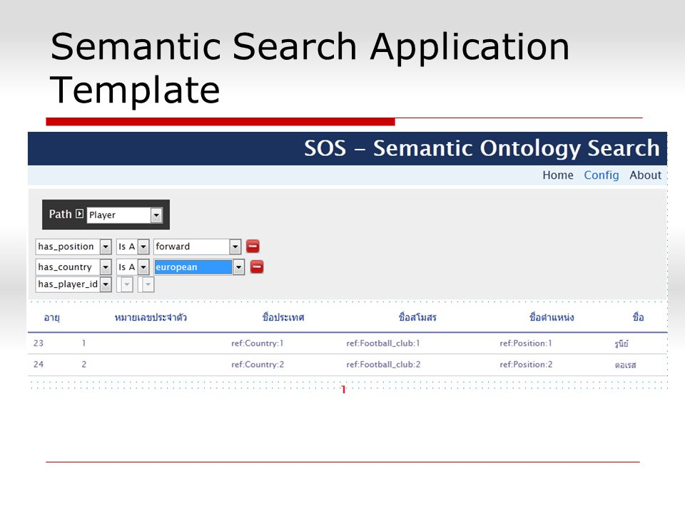 Semantic Search Application Template