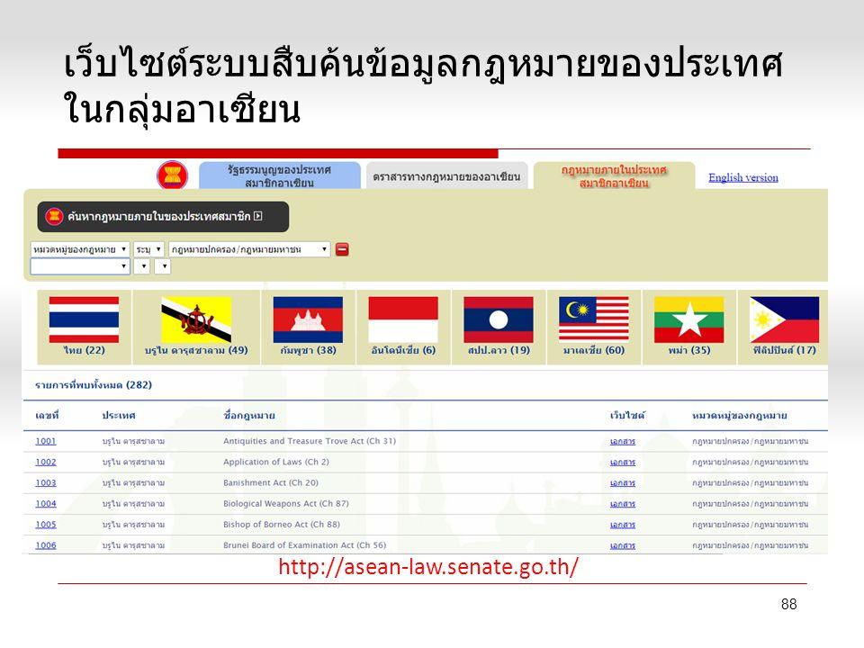 เว็บไซต์ระบบสืบค้นข้อมูลกฎหมายของประเทศ ในกลุ่มอาเซียน 88 http://asean-law.senate.go.th/