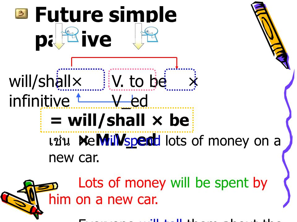 Future simple passive will/shall× infinitive = will/shall × be × M.V_ed เช่น He will spend lots of money on a new car.