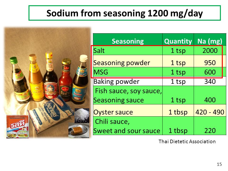 SeasoningQuantityNa (mg) Salt1 tsp2000 Seasoning powder1 tsp950 MSG1 tsp600 Baking powder1 tsp340 Fish sauce, soy sauce, Seasoning sauce1 tsp400 Oyste