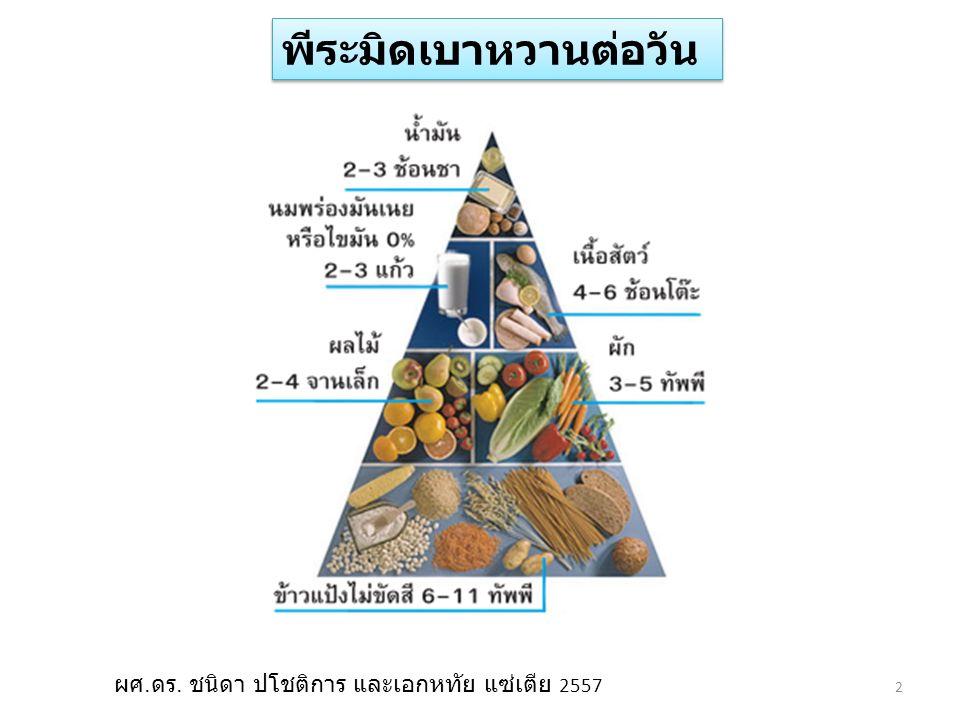 2 ผศ. ดร. ชนิดา ปโชติการ และเอกหทัย แซ่เตีย 2557 พีระมิดเบาหวานต่อวัน