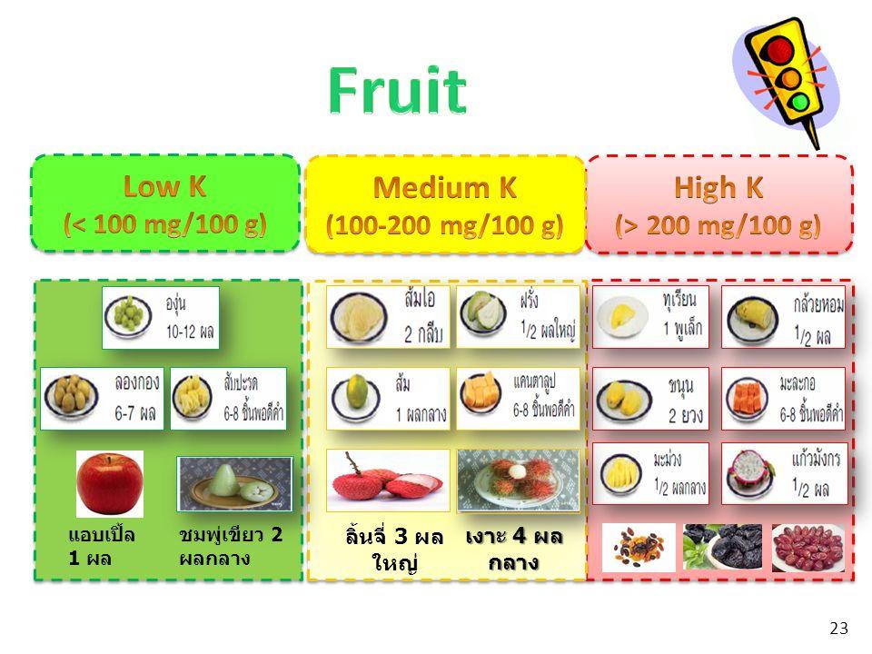 แอบเปิ้ล 1 ผล เงาะ 4 ผล กลาง ลิ้นจี่ 3 ผล ใหญ่ ชมพู่เขียว 2 ผลกลาง 23