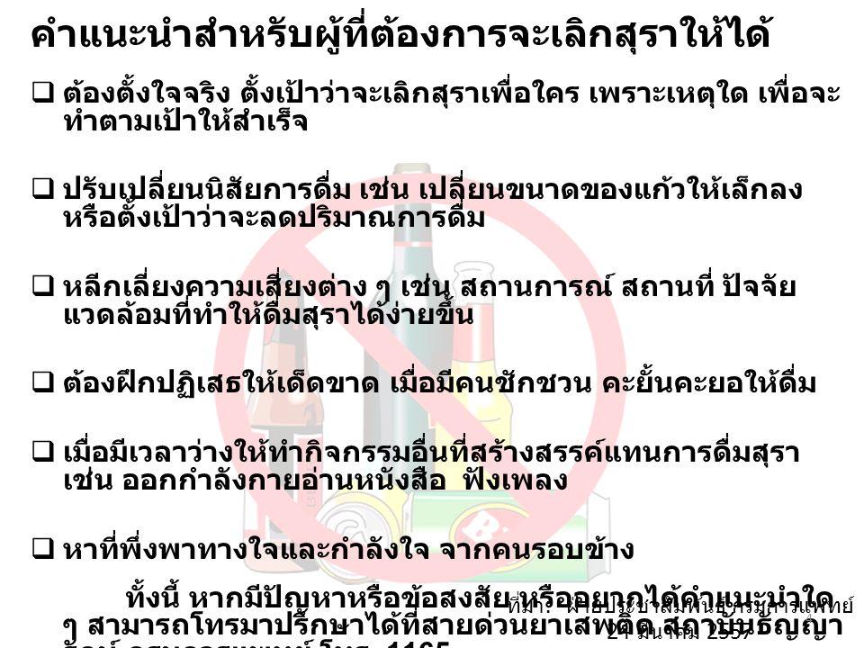 SeasoningQuantityNa (mg) Salt1 tsp2000 Seasoning powder1 tsp950 MSG1 tsp600 Baking powder1 tsp340 Fish sauce, soy sauce, Seasoning sauce1 tsp400 Oyster sauce1 tbsp420 - 490 Chili sauce, Sweet and sour sauce1 tbsp220 Thai Dietetic Association Sodium from seasoning 1200 mg/day 15