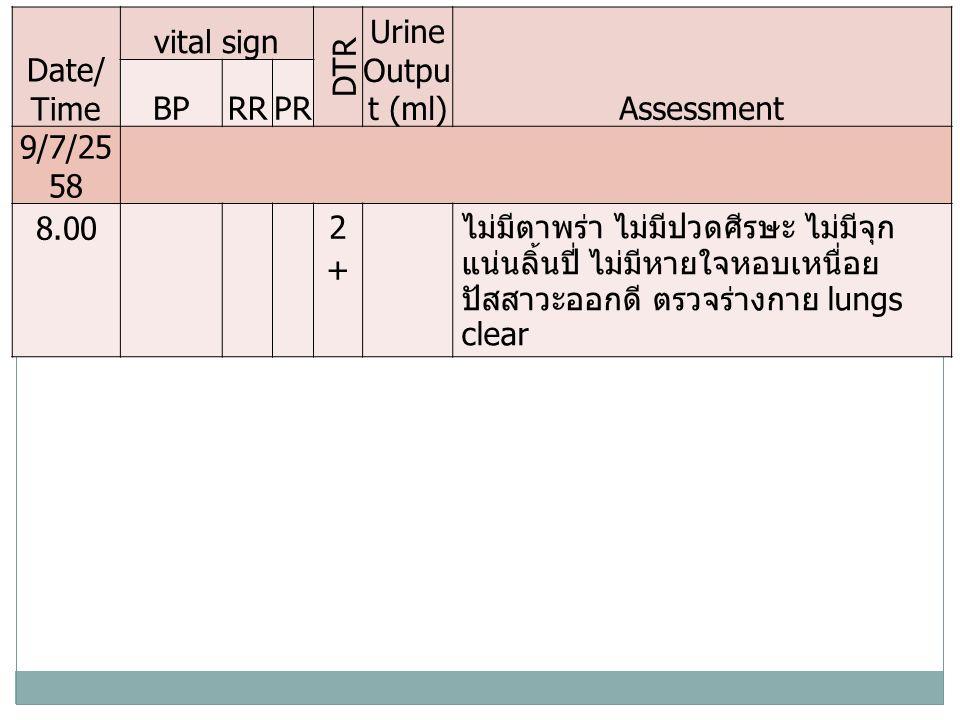 Date/ Time vital sign DTR Urine Outpu t (ml)Assessment BPRRPR 9/7/25 58 8.00 2+2+ ไม่มีตาพร่า ไม่มีปวดศีรษะ ไม่มีจุก แน่นลิ้นปี่ ไม่มีหายใจหอบเหนื่อย