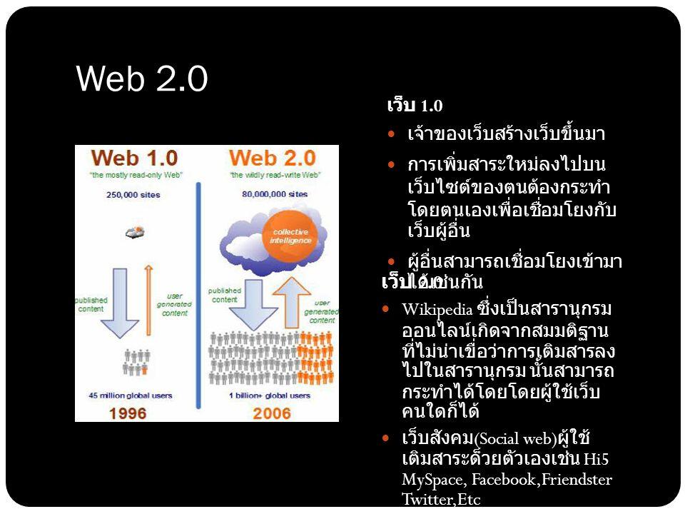 Web 2.0 เว็บ 1.0 เจ้าของเว็บสร้างเว็บขึ้นมา การเพิ่มสาระใหม่ลงไปบน เว็บไซต์ของตนต้องกระทำ โดยตนเองเพื่อเชื่อมโยงกับ เว็บผู้อื่น ผู้อื่นสามารถเชื่อมโยงเข้ามา ได้เช่นกัน เว็บ 2.0 Wikipedia ซึ่งเป็นสารานุกรม ออนไลน์เกิดจากสมมติฐาน ที่ไม่น่าเขื่อว่าการเติมสารลง ไปในสารานุกรม นั้นสามารถ กระทำได้โดยโดยผู้ใช้เว็บ คนใดก็ได้ เว็บสังคม (Social web) ผู้ใช้ เติมสาระด็วยตัวเองเช่น Hi5 MySpace, Facebook,Friendster Twitter,Etc