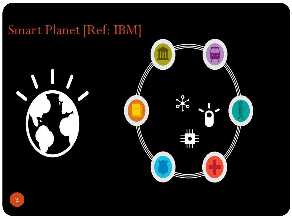 ผักกาดหอม ประดู่ คัดเค้า ข้าว Query= {Ornamental} ผักกาดหอม ประดู่ ลีลาวดี ข้าว Query= {Ornamental} ประดู่ ลีลาวดี ประดู่ ไม้ประดับ ลีลาวดี โกสนกวนอิม is-a Ontology & Intelligent Search Engine