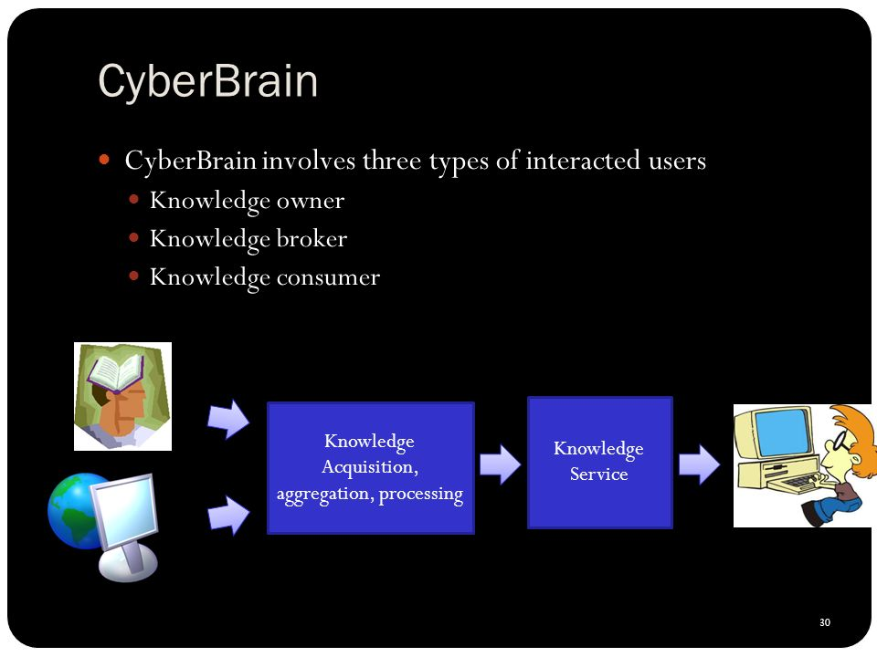 CyberBrain CyberBrain involves three types of interacted users Knowledge owner Knowledge broker Knowledge consumer 30 Knowledge Acquisition, aggregation, processing Knowledge Service 24-26 August 2008, Japan, Tokyo- Atsugi IAALD AFITA WCCA 2008