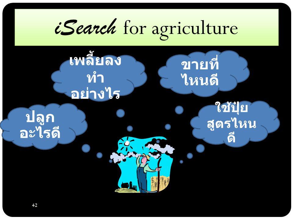 42 iSearch for agriculture ปลูก อะไรดี เพลี้ยลง ทำ อย่างไร ขายที่ ไหนดี ใช้ปุ๋ย สูตรไหน ดี