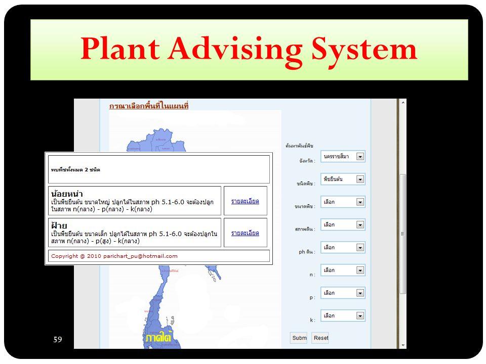 59 Plant Advising System