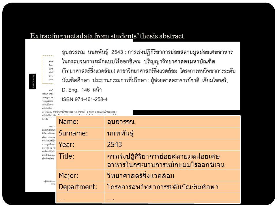 Extracting metadata from students' thesis abstract Name:อุบลวรรณ Surname:นนทพันธุ์ Year:2543 Title:การเร่งปฏิกิริยาการย่อยสลายมูลฝอยเศษ อาหารในกระบวนการหมักแบบไร้ออกซิเจน Major:วิทยาศาสตร์สิ่งแวดล้อม Department:โครงการสหวิทยาการระดับบัณฑิตศึกษา …….