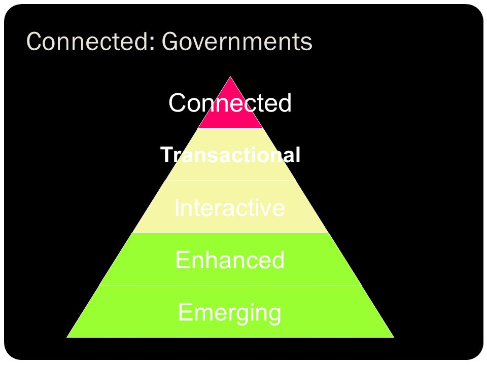 Connected: Governments Connected Transactional Interactive Enhanced Emerging
