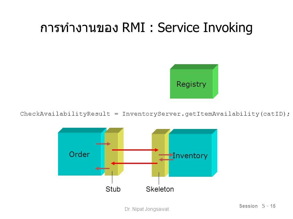 การทำงานของ RMI : Service Invoking Session 5 - 15 Order Inventory Registry CheckAvailabilityResult = InventoryServer.getItemAvailability(catID); SkeletonStub Dr.