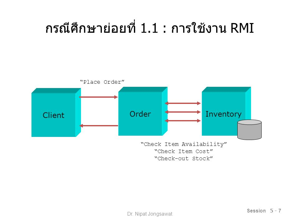 "กรณีศึกษาย่อยที่ 1.1 : การใช้งาน RMI Session 5 - 7 OrderInventory Client ""Place Order"" ""Check Item Availability"" ""Check Item Cost"" ""Check-out Stock"" D"