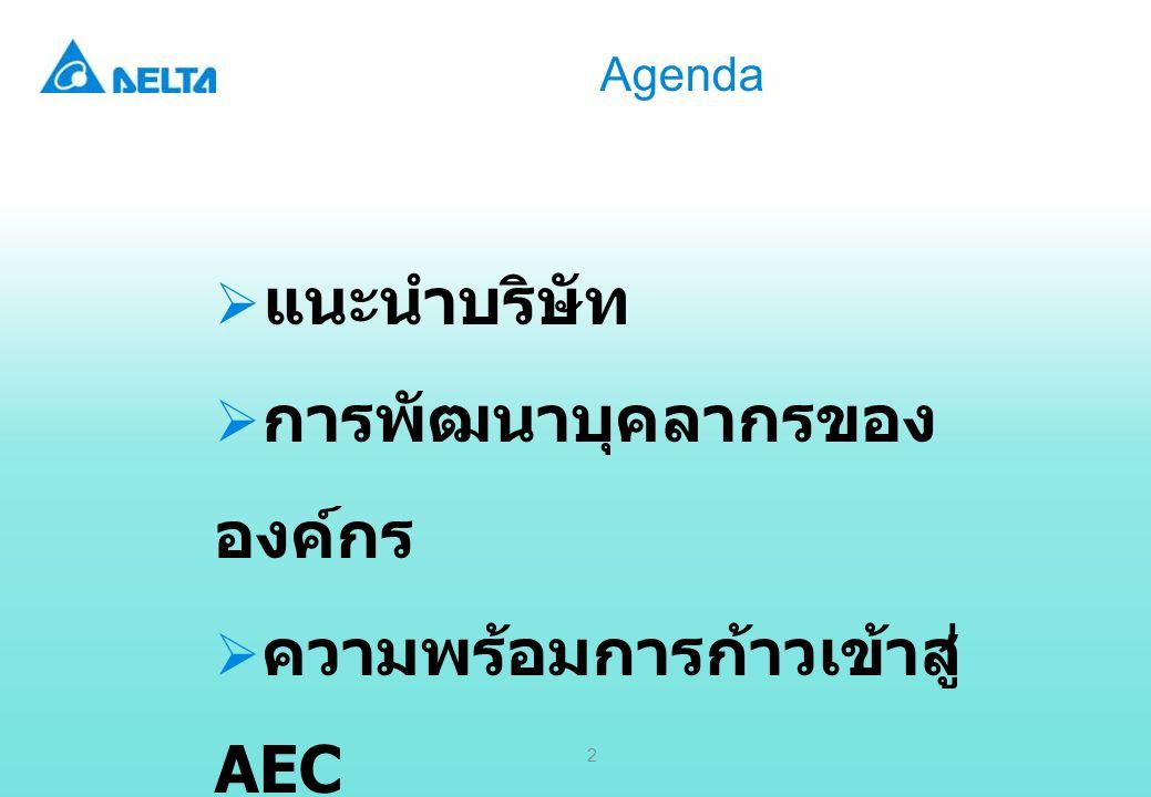 Delta Confidential 2  แนะนำบริษัท  การพัฒนาบุคลากรของ องค์กร  ความพร้อมการก้าวเข้าสู่ AEC Agenda