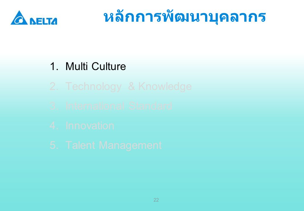 Delta Confidential 22 1.Multi Culture 2.Technology & Knowledge 3.International Standard 4.Innovation 5.Talent Management หลักการพัฒนาบุคลากร