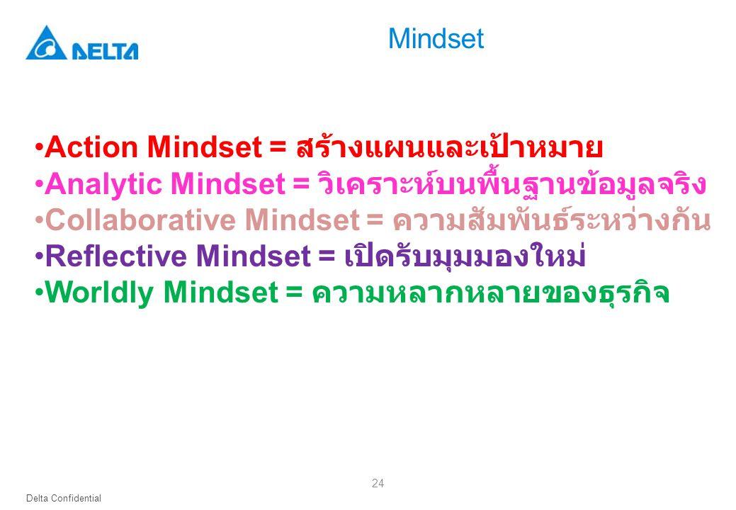 Delta Confidential 24 Action Mindset = สร้างแผนและเป้าหมาย Analytic Mindset = วิเคราะห์บนพื้นฐานข้อมูลจริง Collaborative Mindset = ความสัมพันธ์ระหว่างกัน Reflective Mindset = เปิดรับมุมมองใหม่ Worldly Mindset = ความหลากหลายของธุรกิจ Mindset