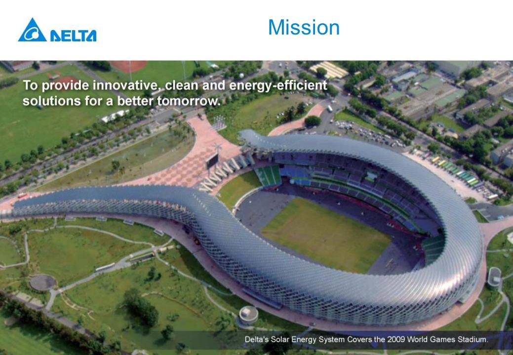 Delta Confidential 25 หลักการพัฒนาบุคลากร 1.Multi Culture 2.Technology & Knowledge 3.International Standard 4.Innovation 5.Talent Management