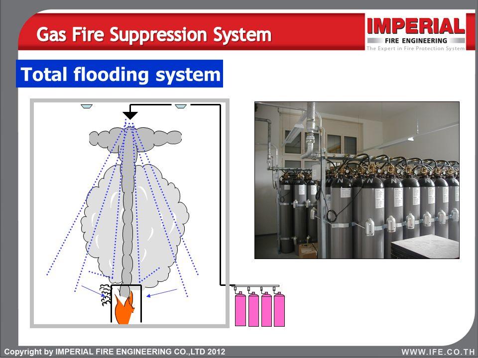 ระบบดับเพลิงด้วยสาร สะอาดเป็น ระบบที่ออกแบบไว้สำหรับ พื้นที่ปิดโดยเมื่อ ระบบทำงานสารสะอาดที่ใช้ นั้นจะต้อง ครอบคลุมทั้งห้อง (Total Flooding System) แล