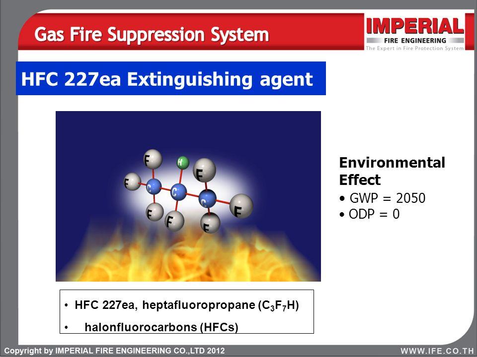 สารสะอาดที่ใช้ในระบบดับเพลิงอัตโนมัติ โดยทั่วไปแบ่งออกได้ เป็น 2 ประเภท ดังนี้ 1. สารสะอาดประเภท สังเคราะห์ เช่น สารตระกลูฮาโลคาร์บอน (Halocarbon Agen