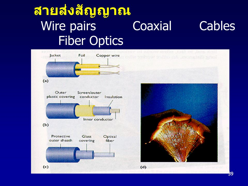 39 สายส่งสัญญาณ Wire pairsCoaxial Cables Fiber Optics Microwave Satellite