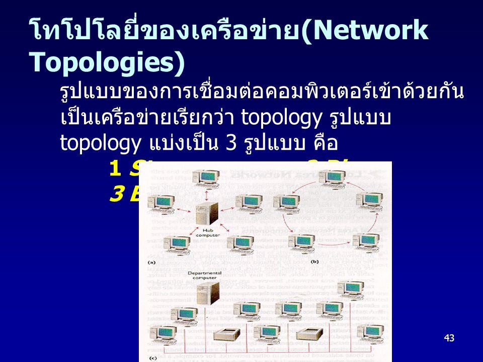 43 รูปแบบของการเชื่อมต่อคอมพิวเตอร์เข้าด้วยกัน เป็นเครือข่ายเรียกว่า topology รูปแบบ topology แบ่งเป็น 3 รูปแบบ คือ 1 Star2 Ring 3 Bus โทโปโลยี่ของเครือข่าย (Network Topologies)