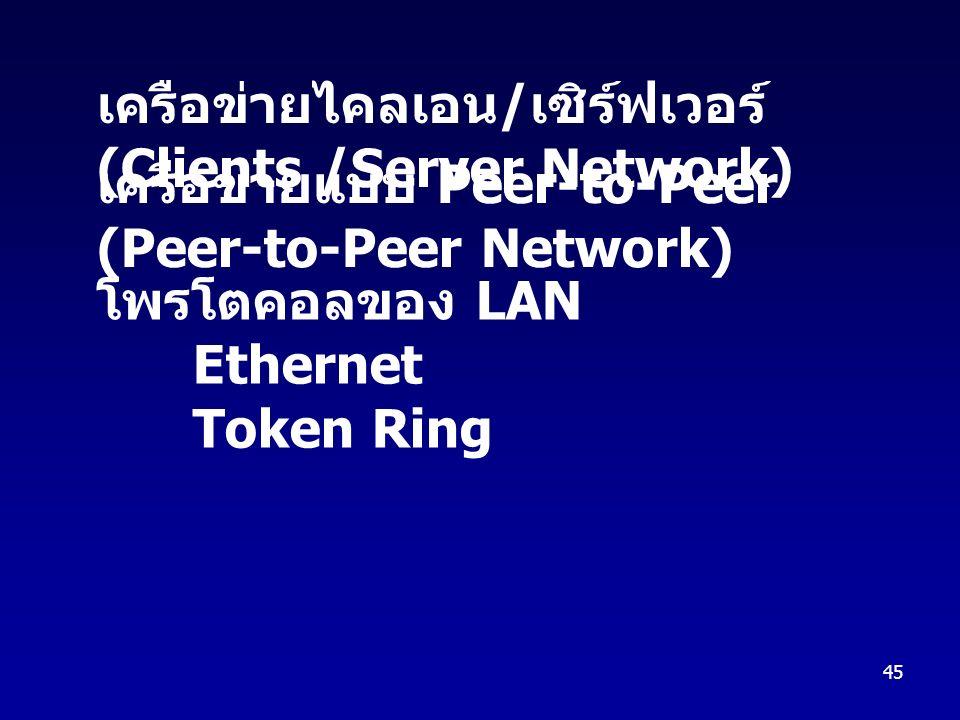 45 โพรโตคอลของ LAN Ethernet Token Ring เครือข่ายไคลเอน / เซิร์ฟเวอร์ (Clients /Server Network) เครือข่ายแบบ Peer-to-Peer (Peer-to-Peer Network)