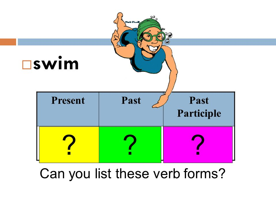  swim PresentPastPast Participle swimsswamswum ??? Can you list these verb forms?