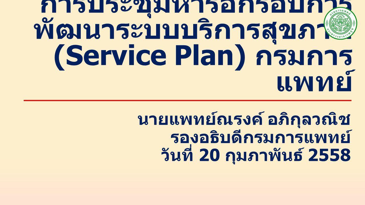 การประชุมหารือกรอบการ พัฒนาระบบบริการสุขภาพ (Service Plan) กรมการ แพทย์ นายแพทย์ณรงค์ อภิกุลวณิช รองอธิบดีกรมการแพทย์ วันที่ 20 กุมภาพันธ์ 2558