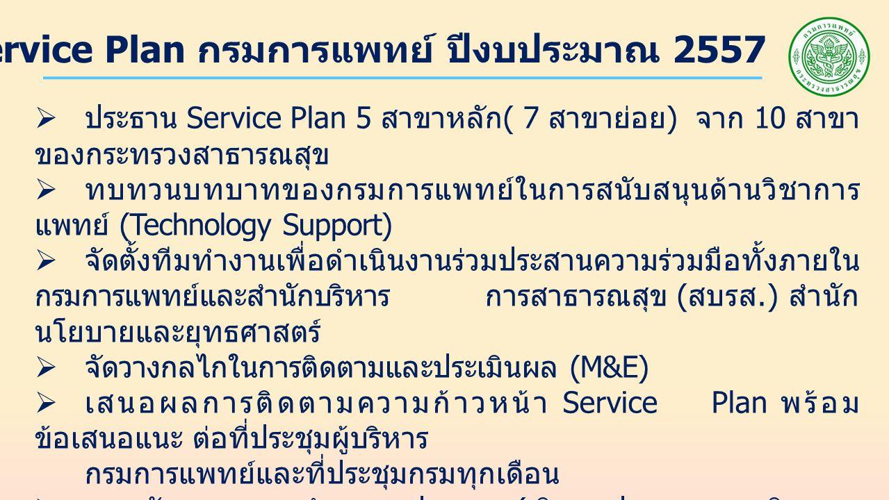 สรุปการดำเนินงาน Service Plan กรมการแพทย์ ปีงบประมาณ 2557  ประธาน Service Plan 5 สาขาหลัก ( 7 สาขาย่อย ) จาก 10 สาขา ของกระทรวงสาธารณสุข  ทบทวนบทบาทของกรมการแพทย์ในการสนับสนุนด้านวิชาการ แพทย์ (Technology Support)  จัดตั้งทีมทำงานเพื่อดำเนินงานร่วมประสานความร่วมมือทั้งภายใน กรมการแพทย์และสำนักบริหารการสาธารณสุข ( สบรส.) สำนัก นโยบายและยุทธศาสตร์  จัดวางกลไกในการติดตามและประเมินผล (M&E)  เสนอผลการติดตามความก้าวหน้า Service Plan พร้อม ข้อเสนอแนะ ต่อที่ประชุมผู้บริหาร กรมการแพทย์และที่ประชุมกรมทุกเดือน  วางผังบูรณาการคำของบประมาณ ( เงินงบประมาณ + เงินนอก งบประมาณ ) Service Plan กับงานอื่น ๆ (agenda based/project based/ CoE/NHA/ ยุทธศาสตร์ รวมถึง กลไกในการเสนอคำของงบประมาณ