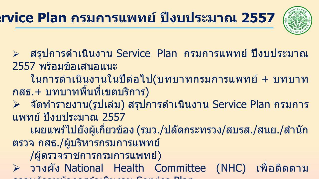 สรุปการดำเนินงาน Service Plan กรมการแพทย์ ปีงบประมาณ 2557  สรุปการดำเนินงาน Service Plan กรมการแพทย์ ปีงบประมาณ 2557 พร้อมข้อเสนอแนะ ในการดำเนินงานในปีต่อไป ( บทบาทกรมการแพทย์ + บทบาท กสธ.+ บทบาทพื้นที่เขตบริการ )  จัดทำรายงาน ( รูปเล่ม ) สรุปการดำเนินงาน Service Plan กรมการ แพทย์ ปีงบประมาณ 2557 เผยแพร่ไปยังผู้เกี่ยวข้อง ( รมว./ ปลัดกระทรวง / สบรส./ สนย./ สำนัก ตรวจ กสธ./ ผู้บริหารกรมการแพทย์ / ผู้ตรวจราชการกรมการแพทย์ )  วางผัง National Health Committee (NHC) เพื่อติดตาม ความก้าวหน้าการดำเนินงาน Service Plan แต่ละสาขาสำหรับปีงบประมาณ ถัดไป