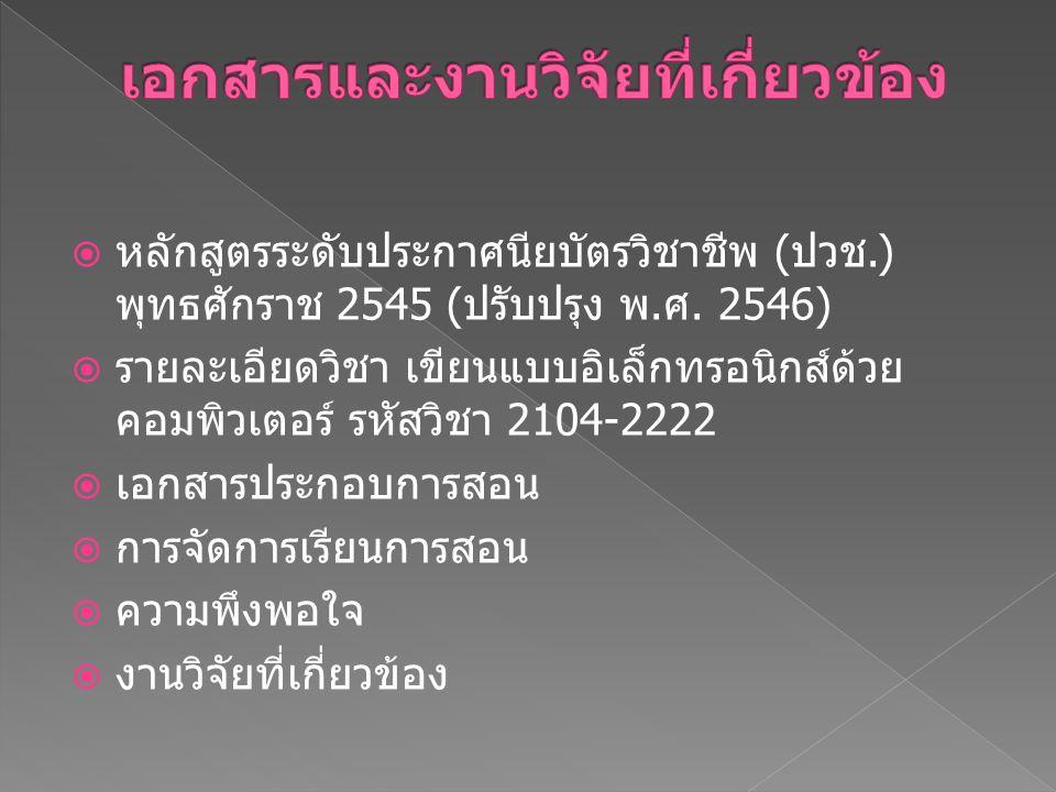  หลักสูตรระดับประกาศนียบัตรวิชาชีพ ( ปวช.) พุทธศักราช 2545 ( ปรับปรุง พ.