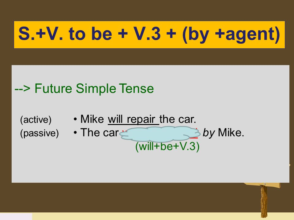 S.+V. to be + V.3 + (by +agent) --> Future Simple Tense (active) Mike will repair the car. (passive) The car will be repaired by Mike. (will+be+V.3)