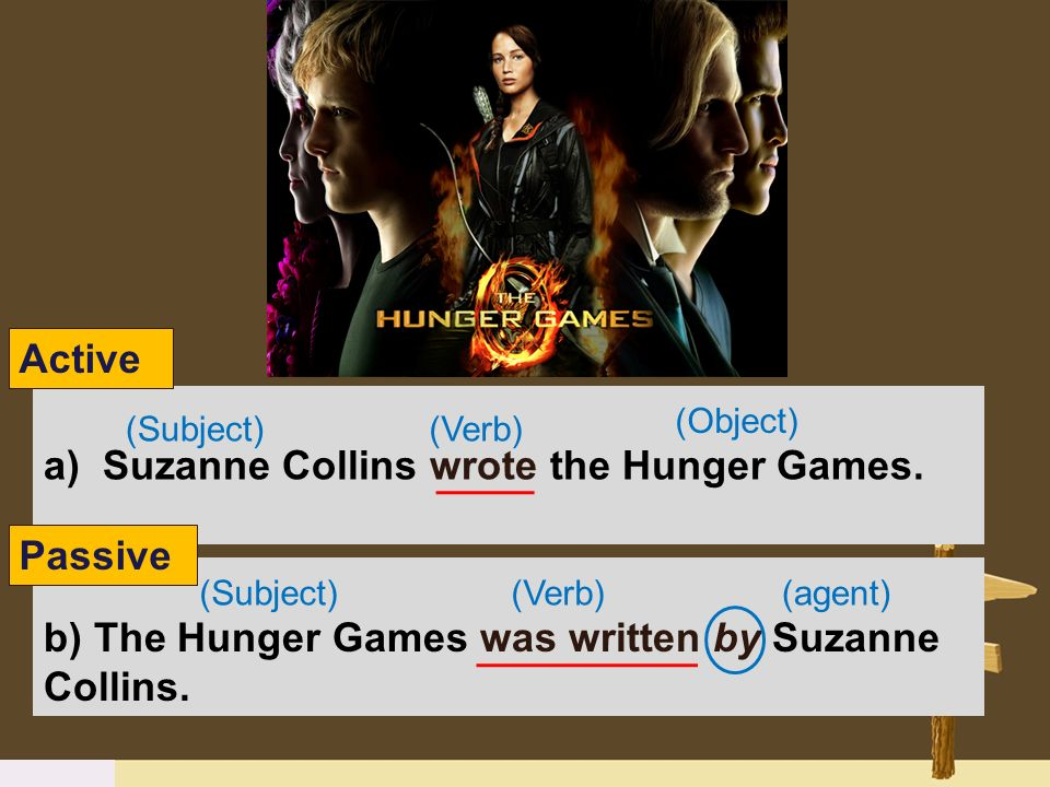 a)Suzanne Collins wrote the Hunger Games. b) The Hunger Games was written by Suzanne Collins. (Subject) (Object) (agent) Active Passive (Verb)