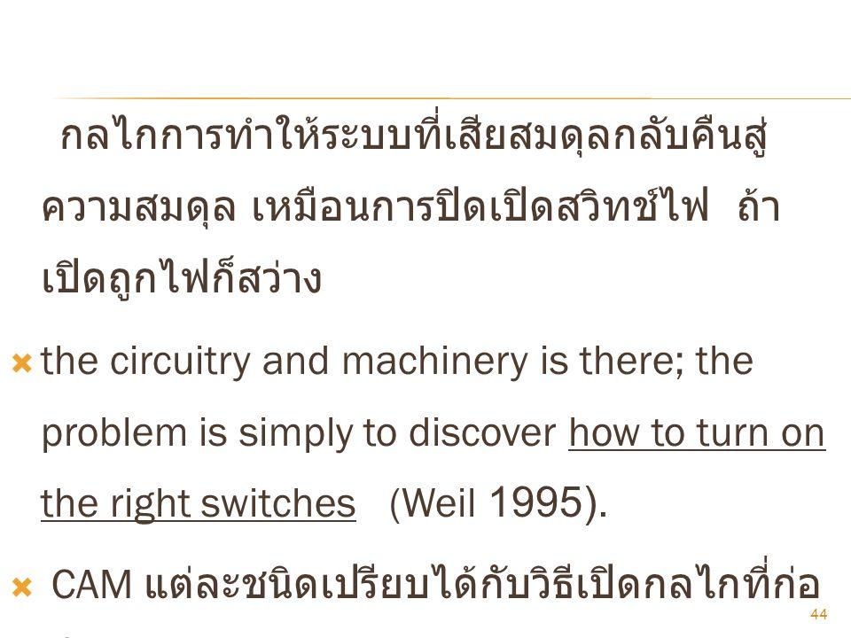กลไกการทำให้ระบบที่เสียสมดุลกลับคืนสู่ ความสมดุล เหมือนการปิดเปิดสวิทช์ไฟ ถ้า เปิดถูกไฟก็สว่าง  the circuitry and machinery is there; the problem is