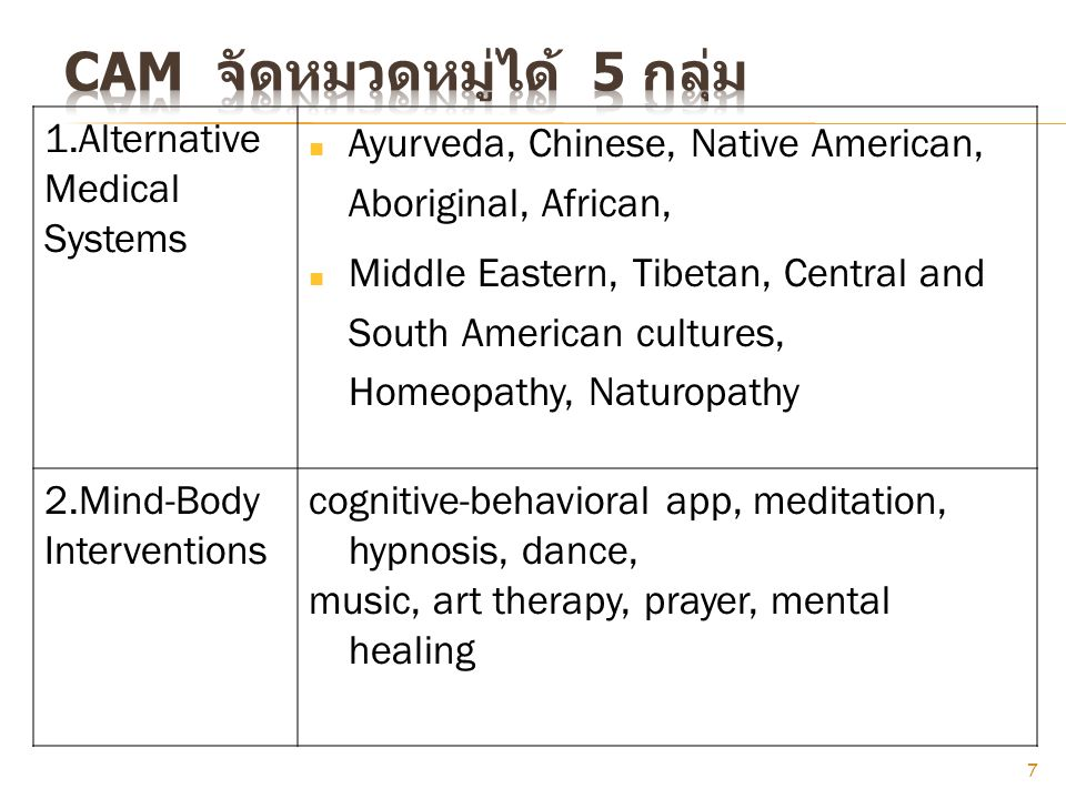 Defining Integrative care Relationship-centered care Integration CAM..treatment and prevention Invoves removeing barriers ….activated the body's innate healing process Use natural, less invasive interventions before costly,invasive Engages mind,body,spirit,and community to facilitate healing Healing is possible,even when curing is not 48